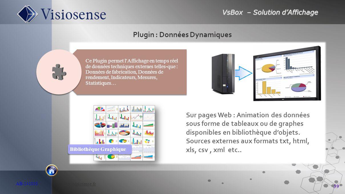 VsBox – Solution d'Affichage 39 AB-141010 http://visiosense.frhttp://visiosense.fr Plugin : Données Dynamiques Sur pages Web : Animation des données s