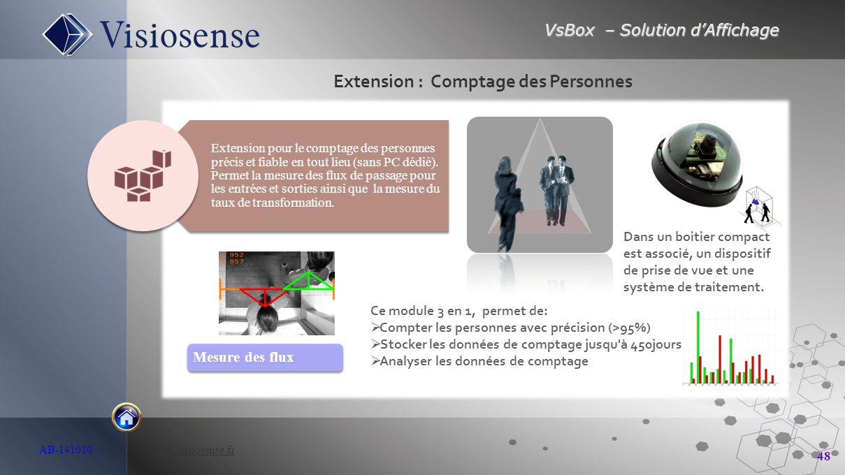 VsBox – Solution d'Affichage 48 AB-141010 http://visiosense.frhttp://visiosense.fr Extension : Comptage des Personnes Mesure des flux Extension pour l