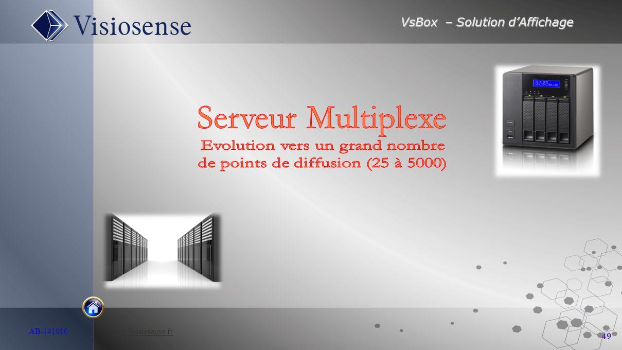 VsBox – Solution d'Affichage 49 AB-141010 http://visiosense.frhttp://visiosense.fr