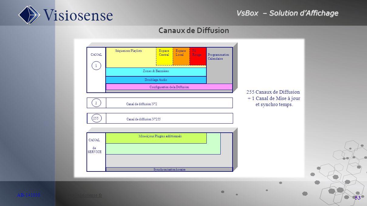 VsBox – Solution d'Affichage 53 AB-141010 http://visiosense.frhttp://visiosense.fr Canal de diffusion N°2 2 Mise à jour systèmeMise à jour Firmware Mi