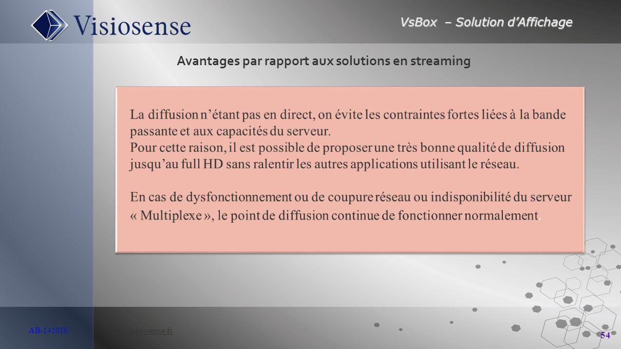VsBox – Solution d'Affichage 54 AB-141010 http://visiosense.frhttp://visiosense.fr Avantages par rapport aux solutions en streaming