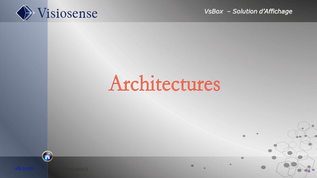 VsBox – Solution d'Affichage 6 AB-141010 http://visiosense.frhttp://visiosense.fr