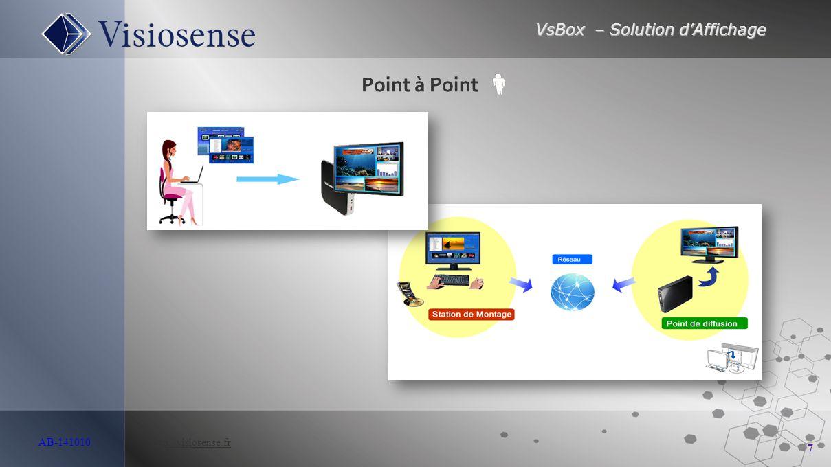 VsBox – Solution d'Affichage 7 AB-141010 http://visiosense.frhttp://visiosense.fr Point à Point