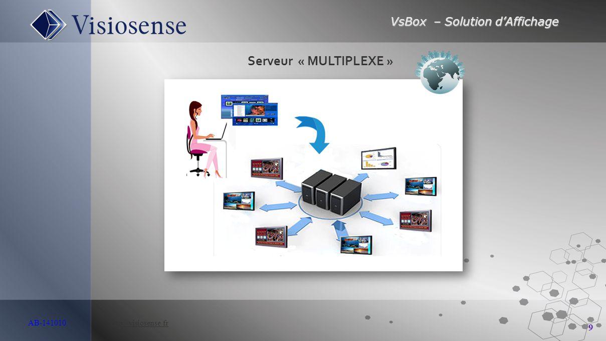VsBox – Solution d'Affichage 9 AB-141010 http://visiosense.frhttp://visiosense.fr Serveur « MULTIPLEXE »