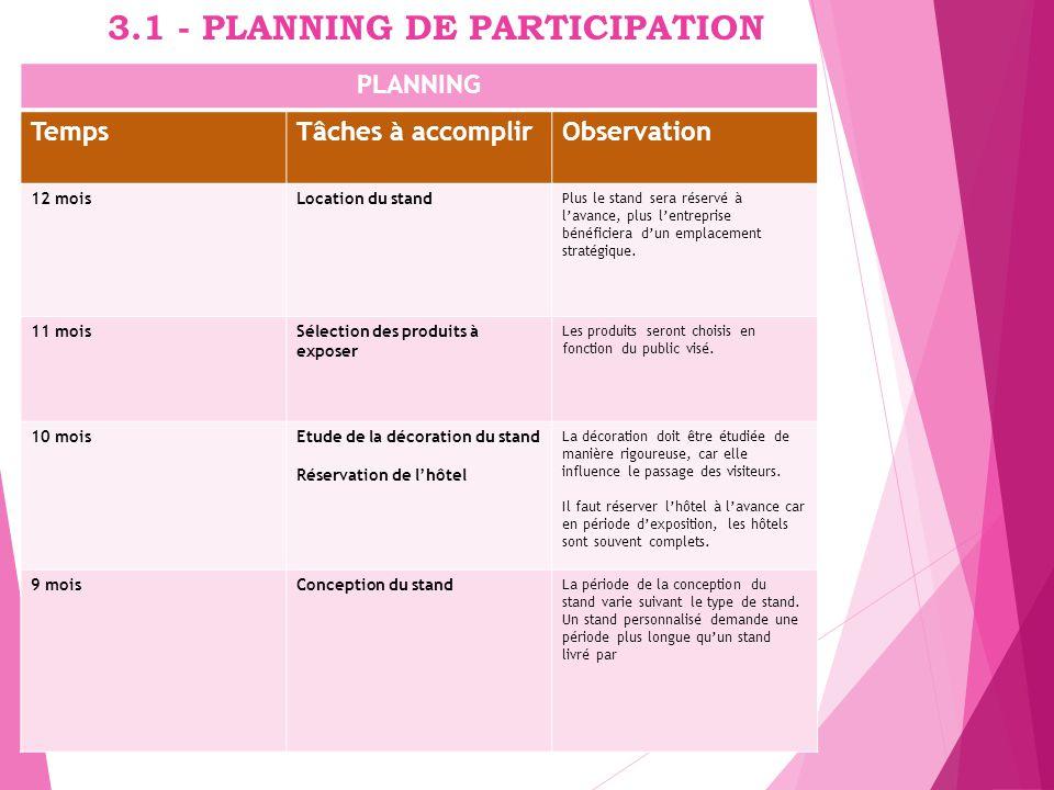 3.1 - PLANNING DE PARTICIPATION PLANNING TempsTâches à accomplirObservation 12 moisLocation du stand Plus le stand sera réservé à l'avance, plus l'ent