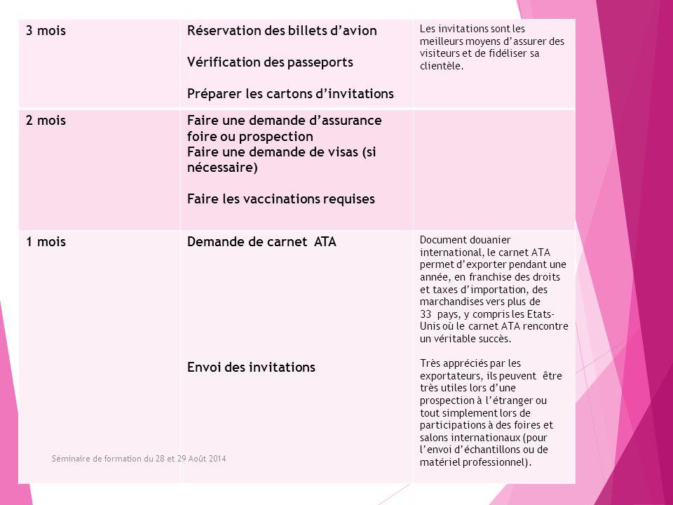 3 moisRéservation des billets d'avion Vérification des passeports Préparer les cartons d'invitations Les invitations sont les meilleurs moyens d'assur