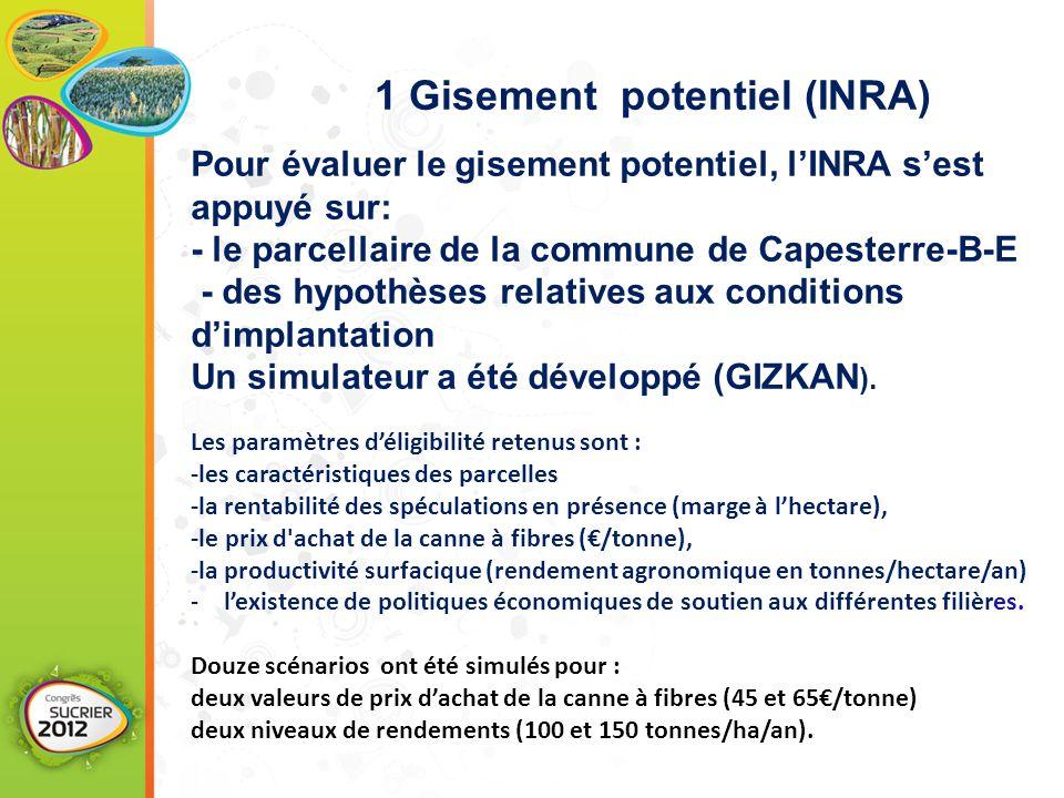 1 Gisement potentiel (INRA) Pour évaluer le gisement potentiel, l'INRA s'est appuyé sur: - le parcellaire de la commune de Capesterre-B-E - des hypoth