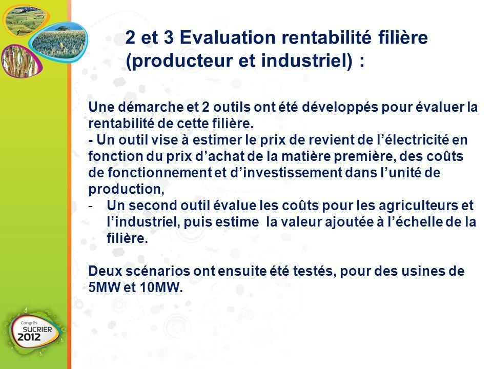 2 et 3 Evaluation rentabilité filière (producteur et industriel) : Une démarche et 2 outils ont été développés pour évaluer la rentabilité de cette fi