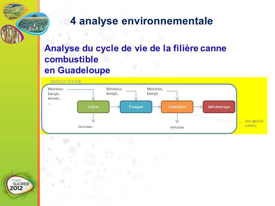 Analyse du cycle de vie de la filière canne combustible en Guadeloupe 4 analyse environnementale