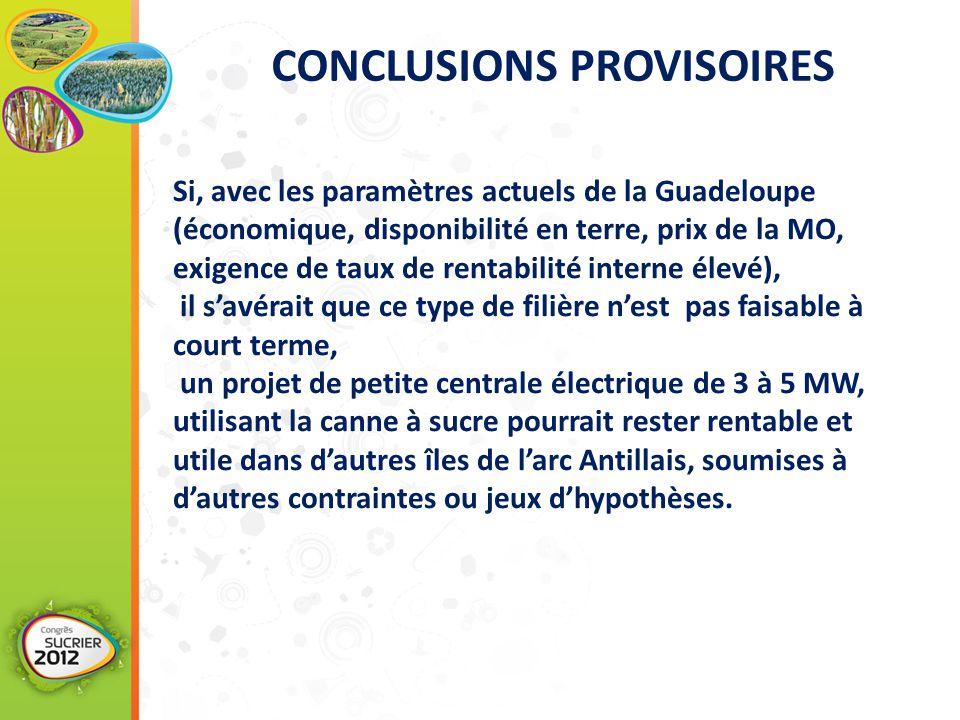 CONCLUSIONS PROVISOIRES Si, avec les paramètres actuels de la Guadeloupe (économique, disponibilité en terre, prix de la MO, exigence de taux de renta