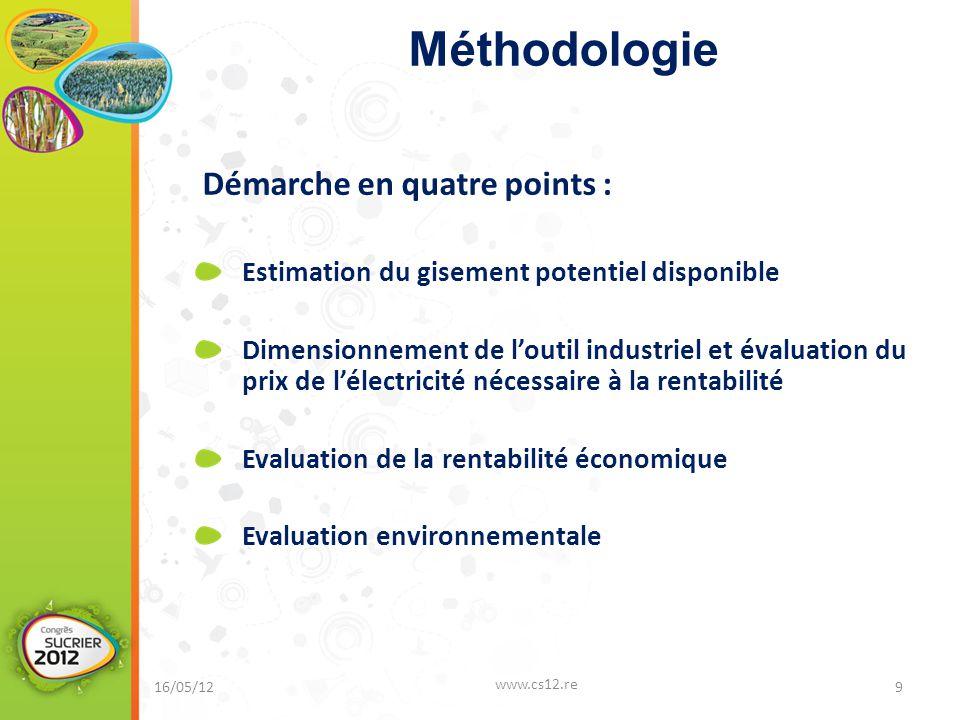 Méthodologie Démarche en quatre points : Estimation du gisement potentiel disponible Dimensionnement de l'outil industriel et évaluation du prix de l'
