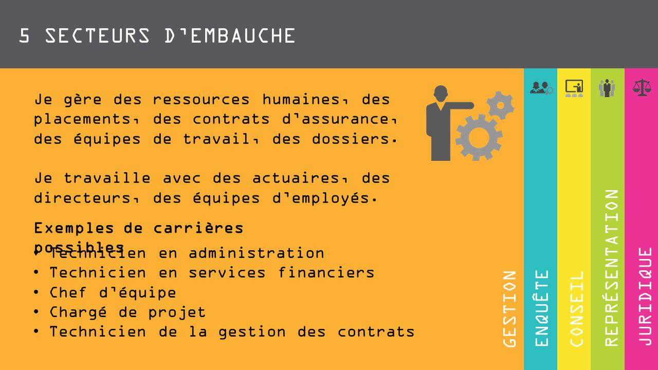 DEC CONSEIL EN ASSURANCES ET EN SERVICES FINANCIERS LE PROGRAMME D'ÉTUDE AU CRLA DEC PORTABLE A.T.E.