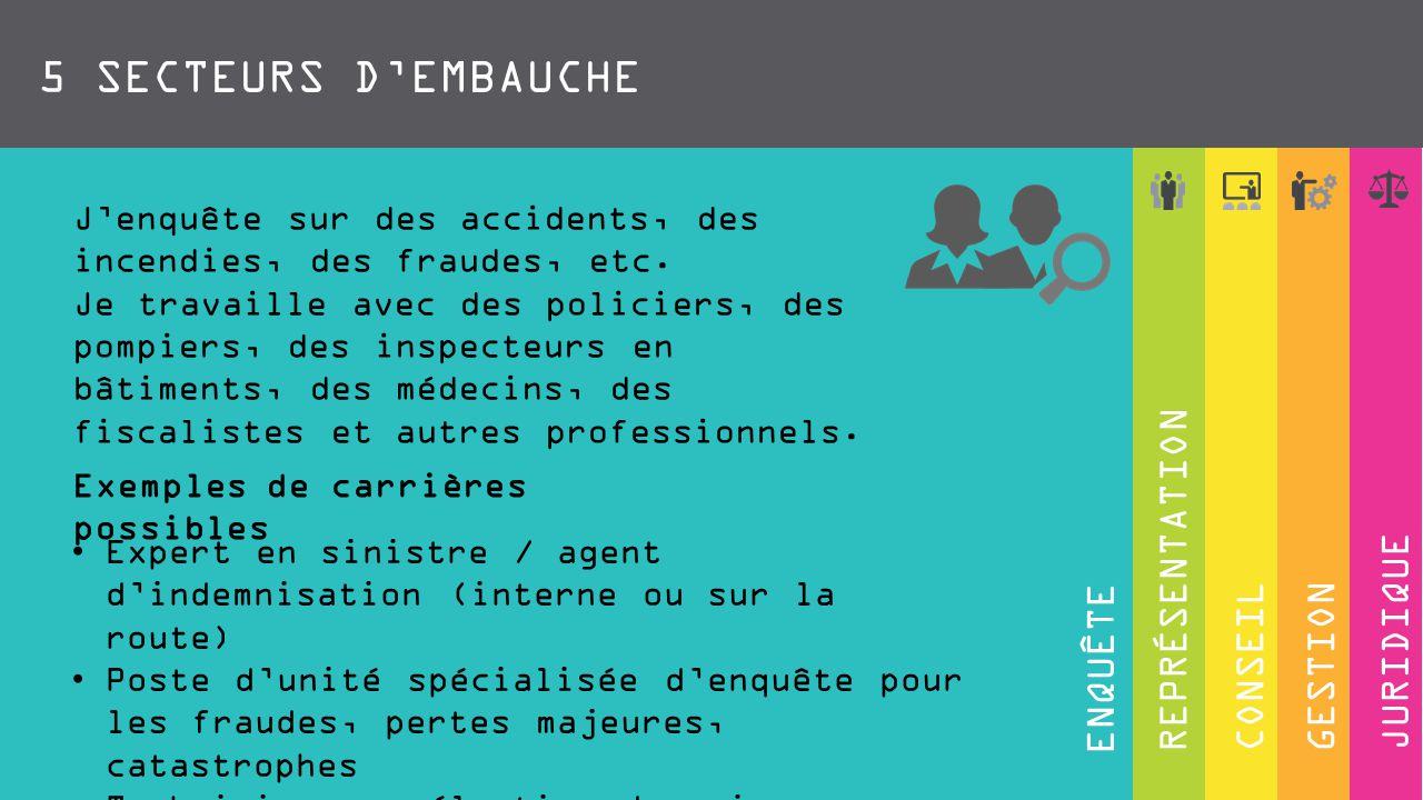 LE PROFIL D'ÉTUDIANTS RECHERCHÉS AMBITIEUX.PASSIONNÉ.