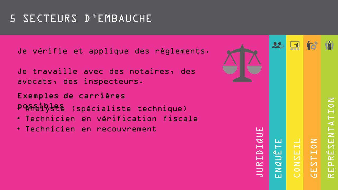 CONSEIL MYTHE 2 : L'INDUSTRIE DES SERVICES FINANCIERS OFFRE TRÈS PEU DE DÉBOUCHÉS. FAUX.