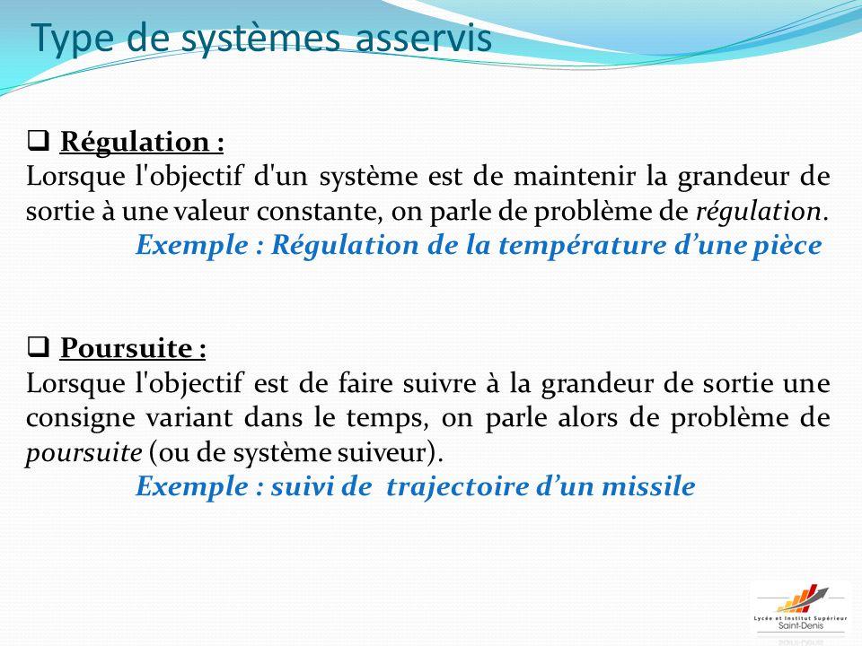 Type de systèmes asservis  Régulation : Lorsque l'objectif d'un système est de maintenir la grandeur de sortie à une valeur constante, on parle de pr
