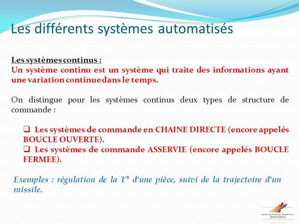 L objet de ce cours est de présenter les outils adaptés à l analyse des systèmes automatisés continus.