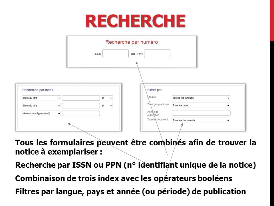 RECHERCHE SIMPLE Pour effectuer une recherche simple, saisir un numéro ISSN (avec ou sans tiret) ou un PPN.
