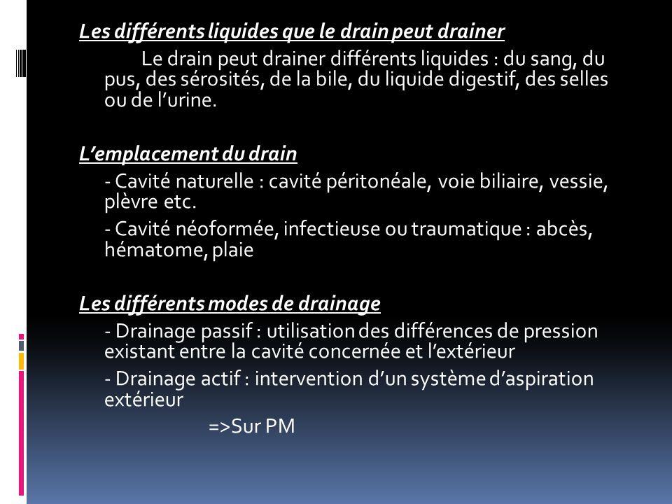 Les différents liquides que le drain peut drainer Le drain peut drainer différents liquides : du sang, du pus, des sérosités, de la bile, du liquide d