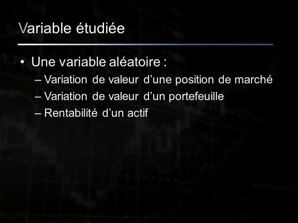Variable étudiée Une variable aléatoire : –Variation de valeur d'une position de marché –Variation de valeur d'un portefeuille –Rentabilité d'un actif