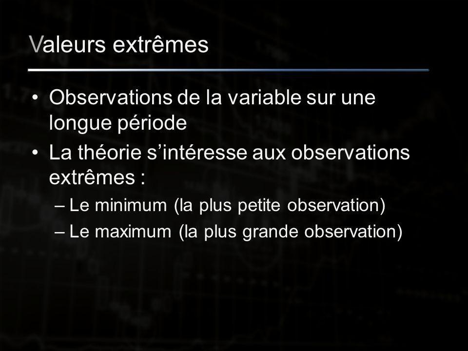 Valeurs extrêmes Observations de la variable sur une longue période La théorie s'intéresse aux observations extrêmes : –Le minimum (la plus petite observation) –Le maximum (la plus grande observation)
