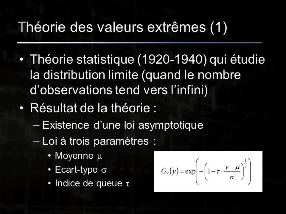 Théorie des valeurs extrêmes (1) Théorie statistique (1920-1940) qui étudie la distribution limite (quand le nombre d'observations tend vers l'infini) Résultat de la théorie : –Existence d'une loi asymptotique –Loi à trois paramètres : Moyenne  Ecart-type  Indice de queue 
