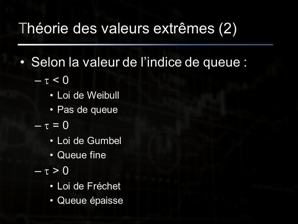 Théorie des valeurs extrêmes (2) Selon la valeur de l'indice de queue : –  < 0 Loi de Weibull Pas de queue –  = 0 Loi de Gumbel Queue fine –  > 0 Loi de Fréchet Queue épaisse