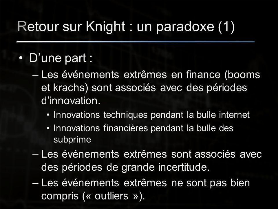 Retour sur Knight : un paradoxe (1) D'une part : –Les événements extrêmes en finance (booms et krachs) sont associés avec des périodes d'innovation.