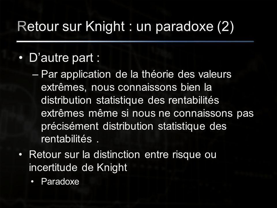 Retour sur Knight : un paradoxe (2) D'autre part : –Par application de la théorie des valeurs extrêmes, nous connaissons bien la distribution statistique des rentabilités extrêmes même si nous ne connaissons pas précisément distribution statistique des rentabilités.