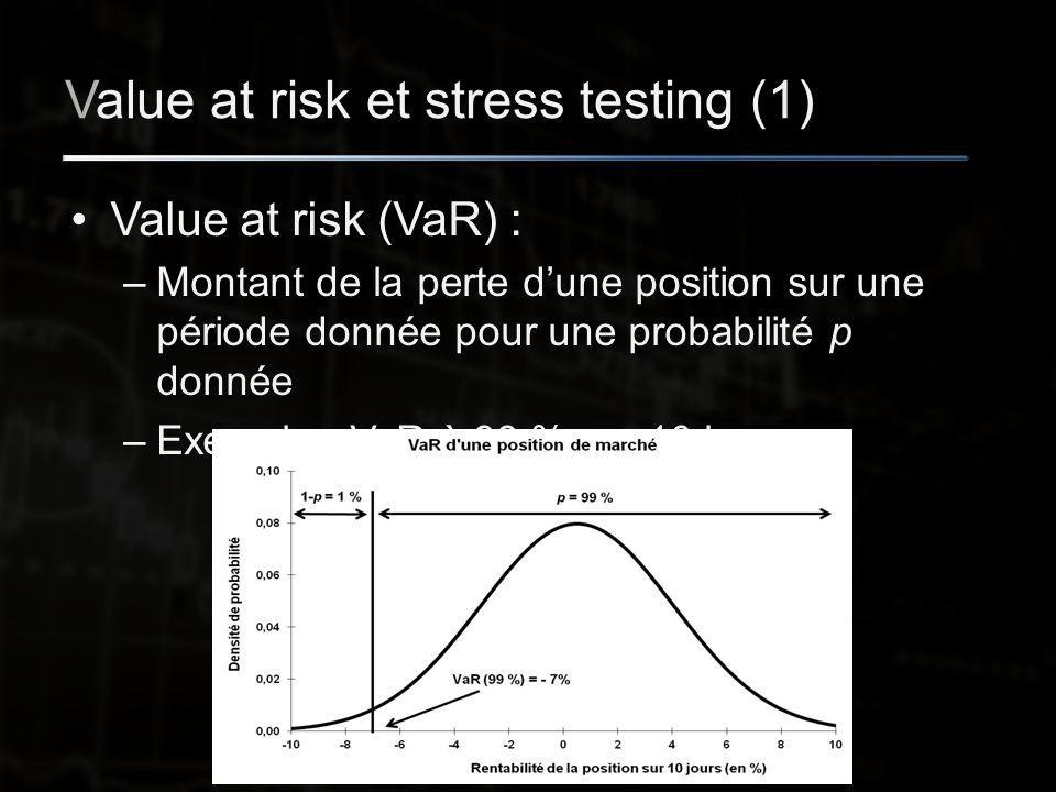 Value at risk et stress testing (1) Value at risk (VaR) : –Montant de la perte d'une position sur une période donnée pour une probabilité p donnée –Exemple : VaR à 99 % sur 10 jours