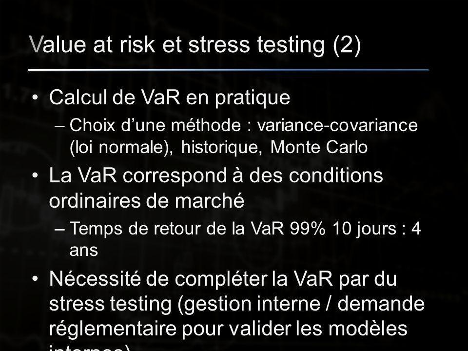 Value at risk et stress testing (2) Calcul de VaR en pratique –Choix d'une méthode : variance-covariance (loi normale), historique, Monte Carlo La VaR correspond à des conditions ordinaires de marché –Temps de retour de la VaR 99% 10 jours : 4 ans Nécessité de compléter la VaR par du stress testing (gestion interne / demande réglementaire pour valider les modèles internes)