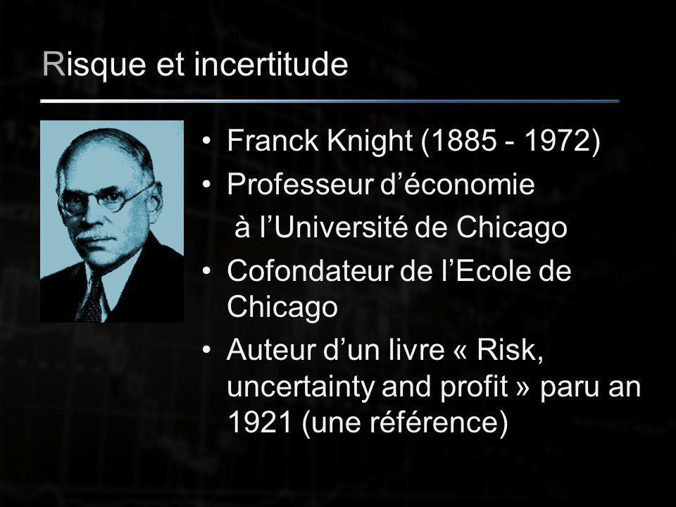 Risque et incertitude Franck Knight (1885 - 1972) Professeur d'économie à l'Université de Chicago Cofondateur de l'Ecole de Chicago Auteur d'un livre « Risk, uncertainty and profit » paru an 1921 (une référence)