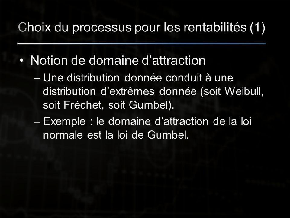 Choix du processus pour les rentabilités (1) Notion de domaine d'attraction –Une distribution donnée conduit à une distribution d'extrêmes donnée (soit Weibull, soit Fréchet, soit Gumbel).
