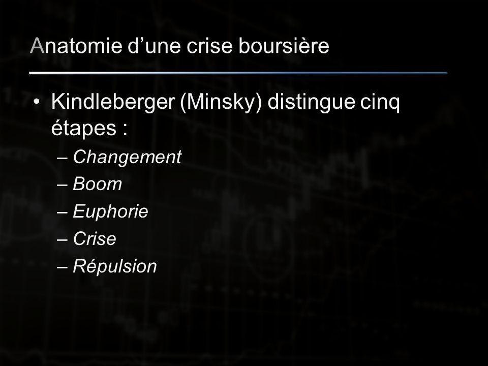 Anatomie d'une crise boursière Kindleberger (Minsky) distingue cinq étapes : –Changement –Boom –Euphorie –Crise –Répulsion