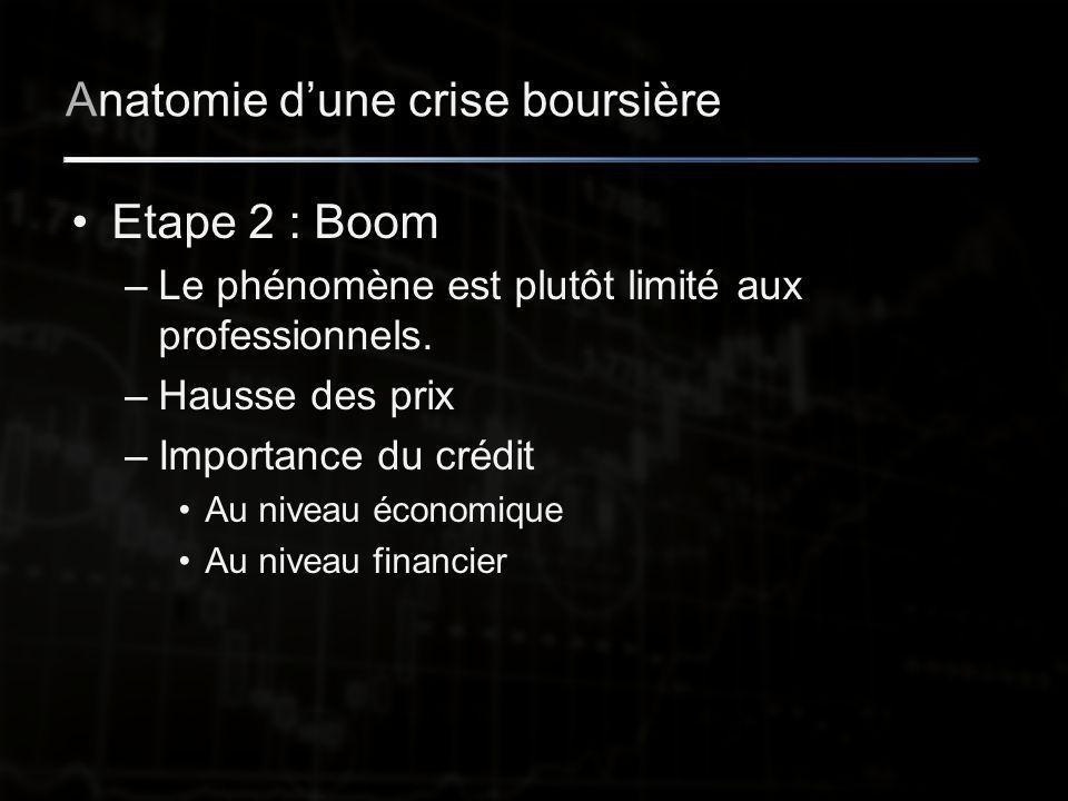 Anatomie d'une crise boursière Etape 2 : Boom –Le phénomène est plutôt limité aux professionnels.