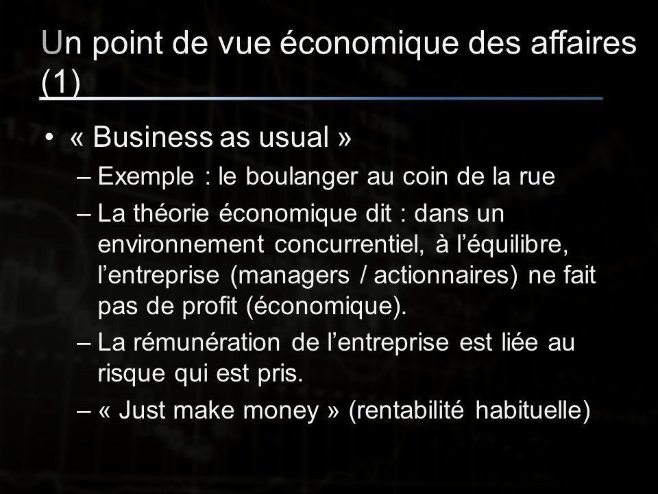 Un point de vue économique des affaires (1) « Business as usual » –Exemple : le boulanger au coin de la rue –La théorie économique dit : dans un environnement concurrentiel, à l'équilibre, l'entreprise (managers / actionnaires) ne fait pas de profit (économique).