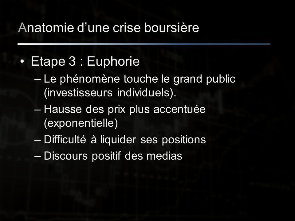 Anatomie d'une crise boursière Etape 3 : Euphorie –Le phénomène touche le grand public (investisseurs individuels).