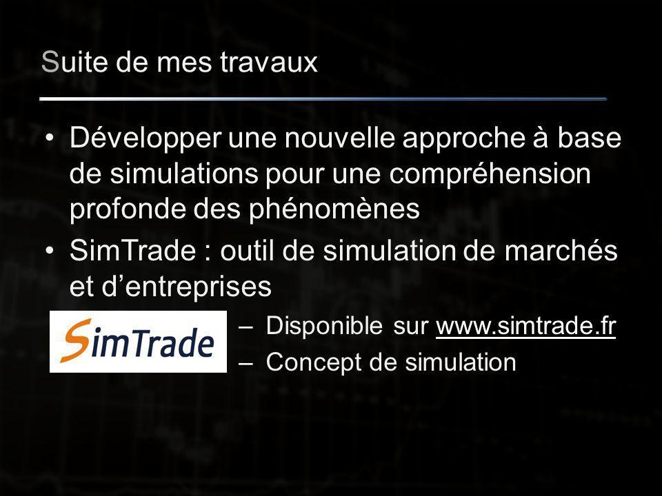 Suite de mes travaux Développer une nouvelle approche à base de simulations pour une compréhension profonde des phénomènes SimTrade : outil de simulation de marchés et d'entreprises –Disponible sur www.simtrade.frwww.simtrade.fr –Concept de simulation