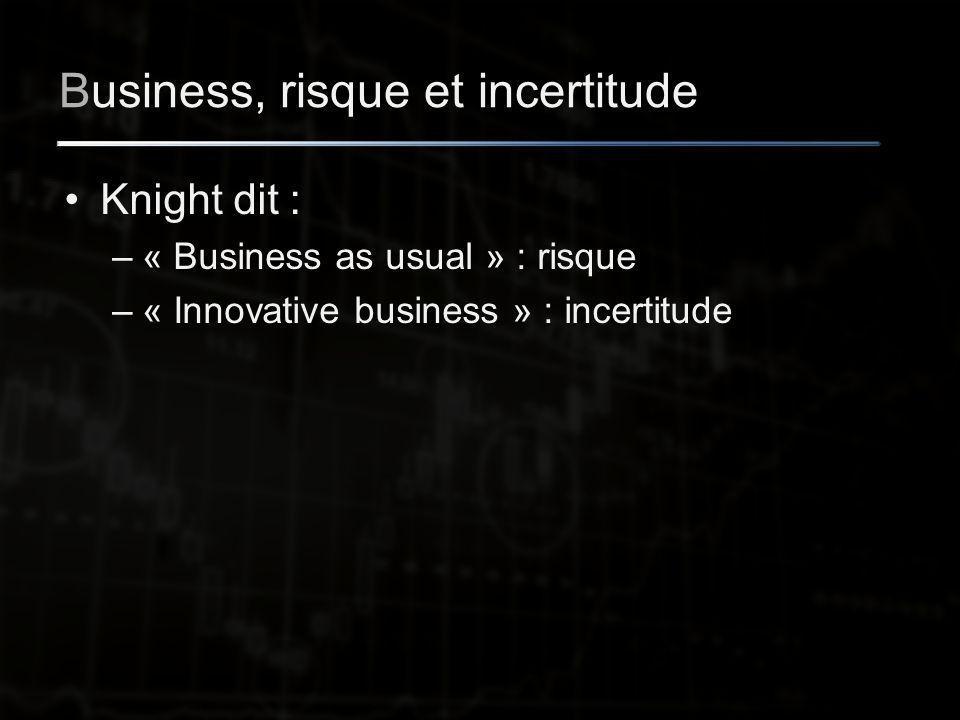 Business, risque et incertitude Knight dit : –« Business as usual » : risque –« Innovative business » : incertitude