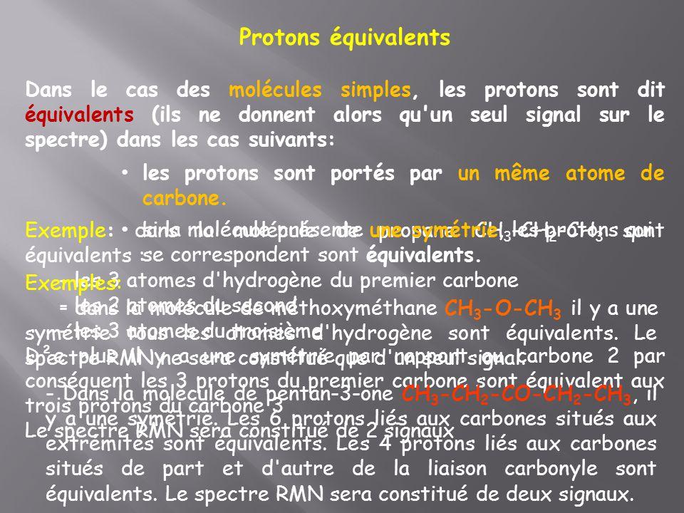 Protons équivalents Dans le cas des molécules simples, les protons sont dit équivalents (ils ne donnent alors qu'un seul signal sur le spectre) dans l