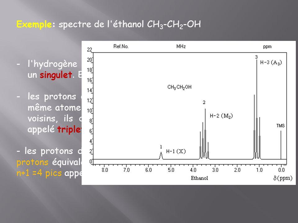 Exemple: spectre de l'éthanol CH 3 -CH 2 -OH -l'hydrogène lié à l'atome d'oxygène forme 1 seul pic c'est un singulet. En effet il n'est pas lié à un a
