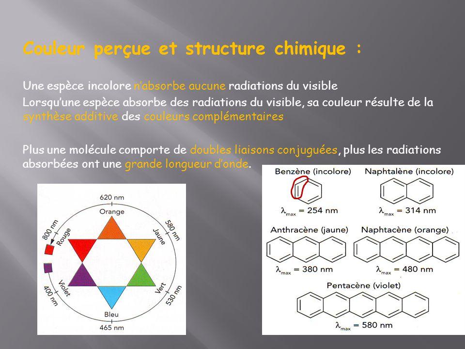 Couleur perçue et structure chimique : Une espèce incolore n'absorbe aucune radiations du visible Lorsqu'une espèce absorbe des radiations du visible,