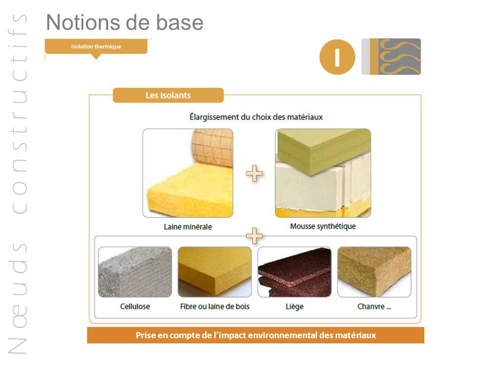 Prise en compte de l'impact environnemental des matériaux N œ u d s c o n s t r u c t i f s Notions de base