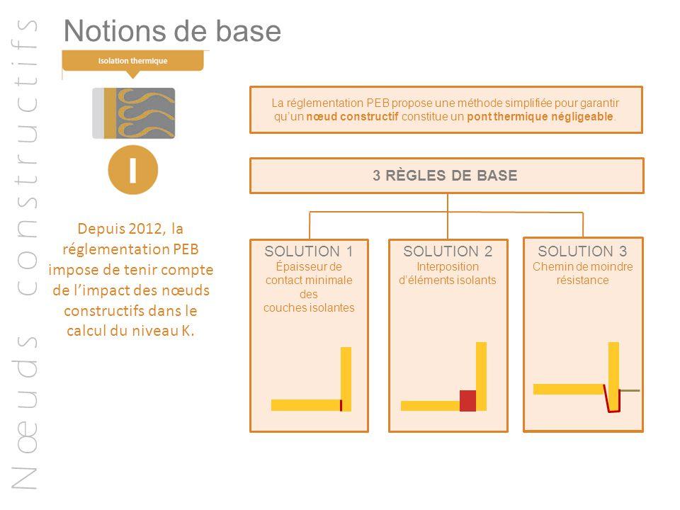 N œ u d s c o n s t r u c t i f s Notions de base Depuis 2012, la réglementation PEB impose de tenir compte de l'impact des nœuds constructifs dans le