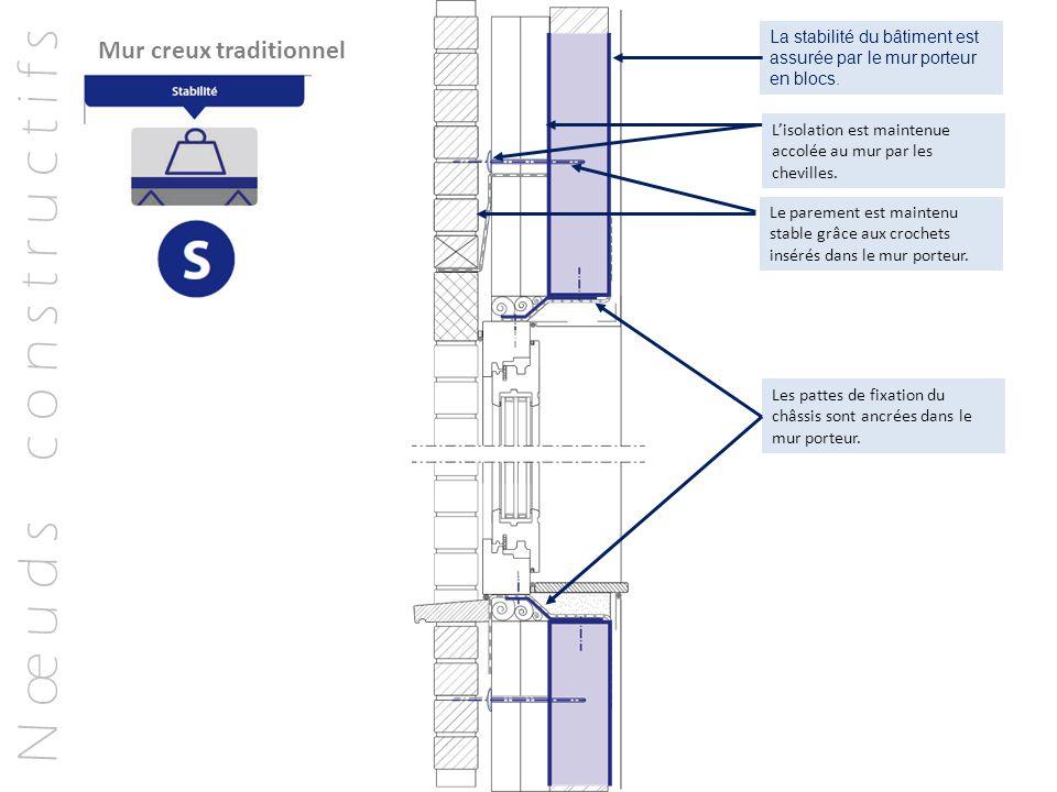 Un exemple La stabilité du bâtiment est assurée par le mur porteur en blocs. L'isolation est maintenue accolée au mur par les chevilles. Le parement e