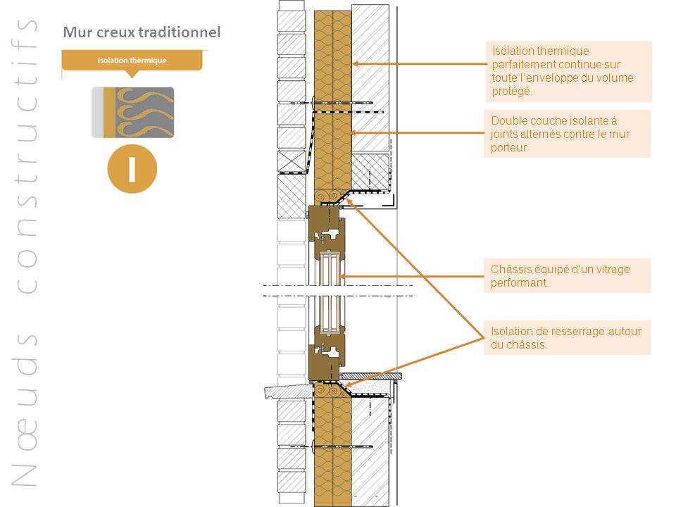 N œ u d s c o n s t r u c t i f s Mur creux traditionnel Isolation thermique parfaitement continue sur toute l'enveloppe du volume protégé. Double cou