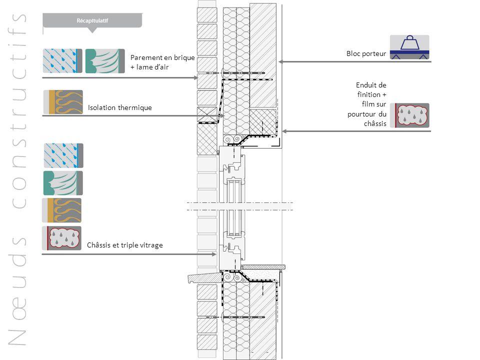 Parement en brique + lame d'air Isolation thermique Châssis et triple vitrage Bloc porteur Enduit de finition + film sur pourtour du châssis