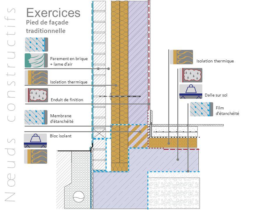 N œ u d s c o n s t r u c t i f s Exercices Pied de façade traditionnelle Isolation thermique Parement en brique + lame d'air Membrane d'étanchéité Bl