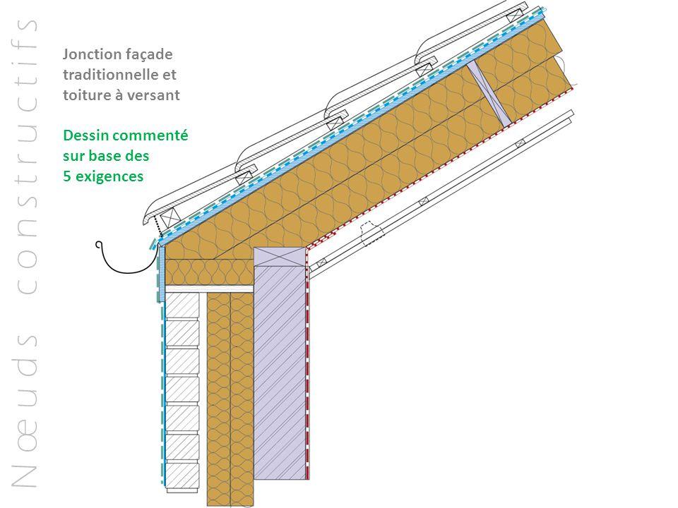 N œ u d s c o n s t r u c t i f s Jonction façade traditionnelle et toiture à versant Dessin commenté sur base des 5 exigences