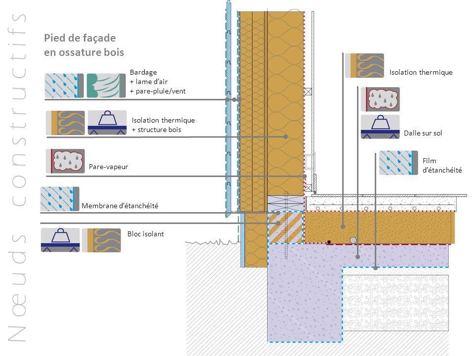 N œ u d s c o n s t r u c t i f s Pied de façade en ossature bois Bardage + lame d'air + pare-pluie/vent Isolation thermique + structure bois Pare-vap