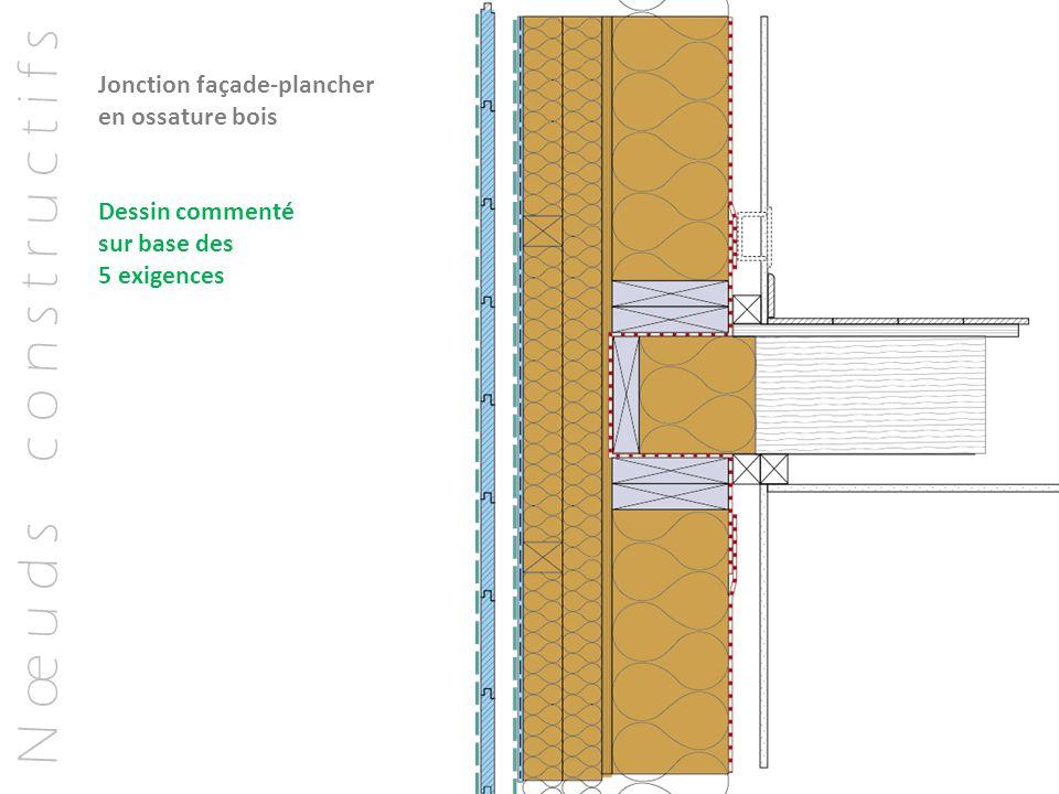 N œ u d s c o n s t r u c t i f s Jonction façade-plancher en ossature bois Dessin commenté sur base des 5 exigences